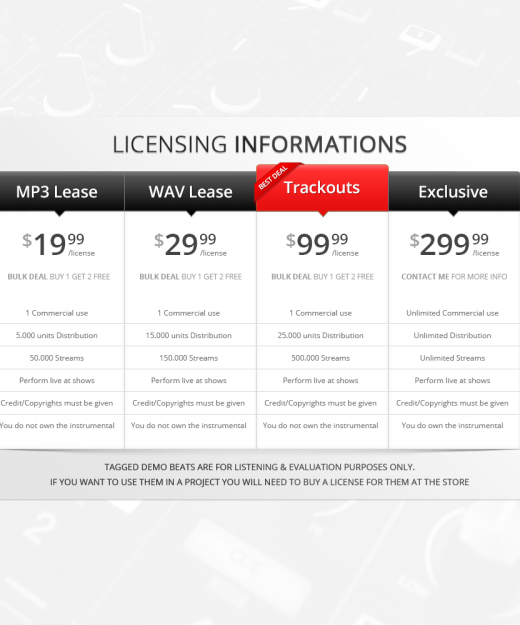 Clean Deals Licensing Info Boxes